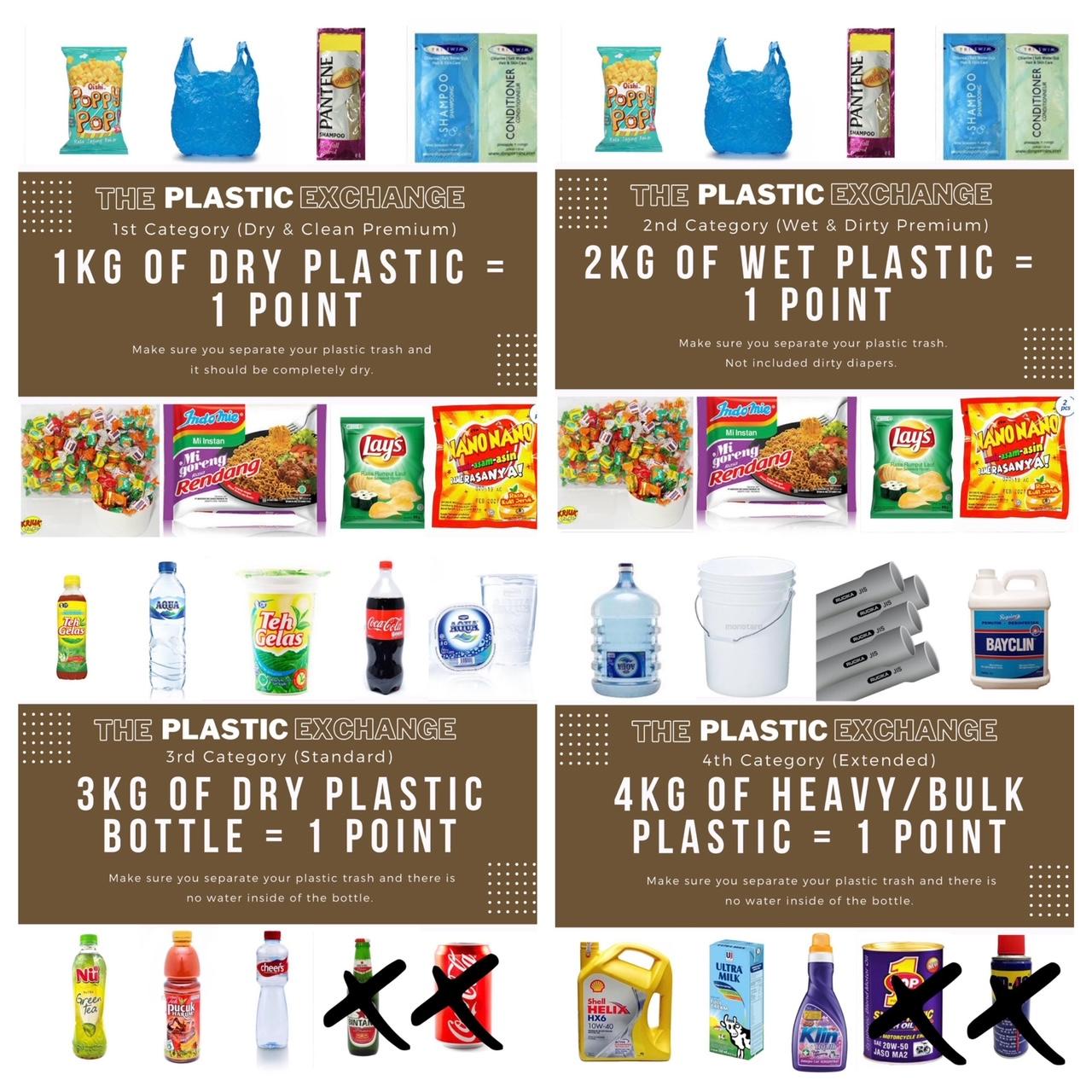 Plakat von The Plastic Exchange auf Bali